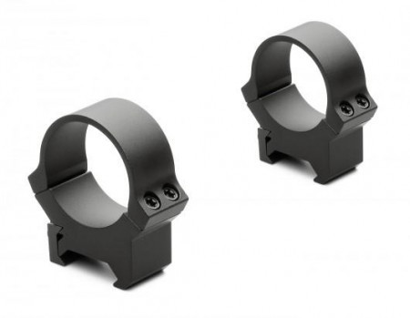 PRW Mounting Systems